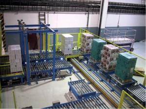 Het interface platform is gebaseerd op een conveyor systeem