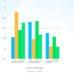 BluJay Solutions Onderzoek klantervaringen.